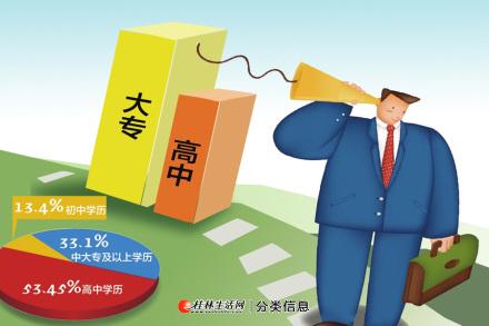 桂林电子科技大学函授高起专有什么专业