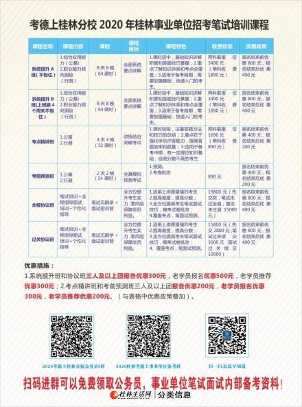 考德上桂林分校2020年桂林事业单位招考笔试培训课程