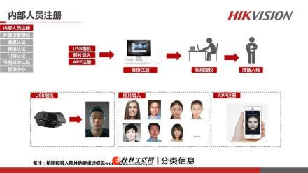 桂林一脸通公司——桂林迈拓安防科技公司