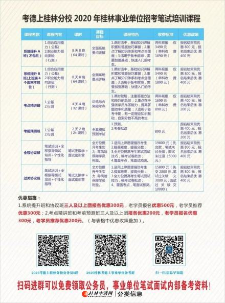桂林考德上事业单位笔试班课程