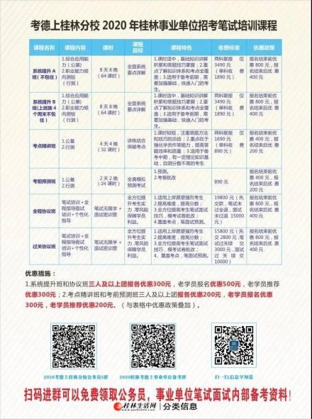 2020考德上桂林分校事业单位笔试培训课程