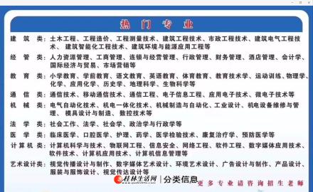 2020年广西函授大专本科哪些成考专业适合考生报考呢
