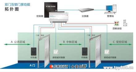桂林AB双门四门互锁门禁系统——桂林迈拓安防公司