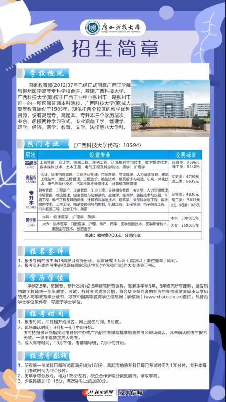 2021年广西科技大学高起专、专升本热门专业