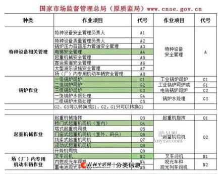 2021年重庆市房建标准员培训考试方式是怎样的-建筑劳务员考前培训